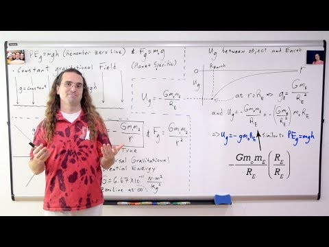 Universal Gravitational Potential Energy Introduction