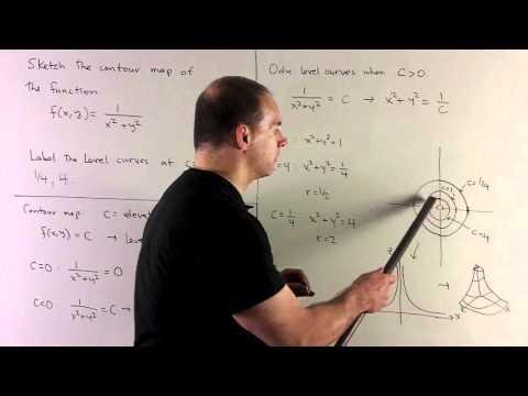 Contour Map of f(x,y) = 1/(x^2 + y^2)