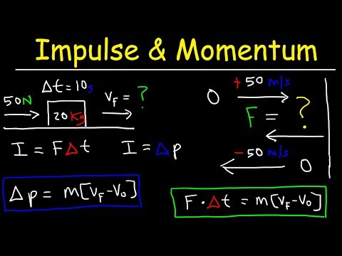 Impulse Momentum Theorem Physics Problems - Average Force & Contact Time
