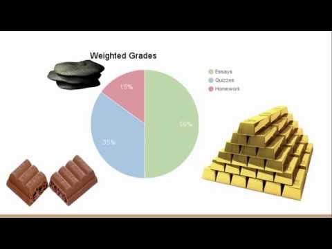 How Weighted Grades Work