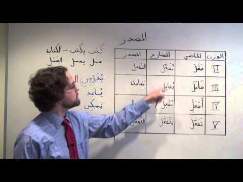 Arabic Grammar: The 'maSdar' (Verbal Noun), Part 2: Derived Forms II-V المصدر
