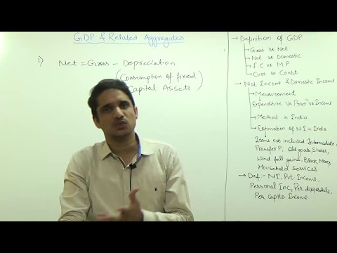(2/3)Gross Domestic Product (GDP) & Other Aggregates: Explained by MK Yadav