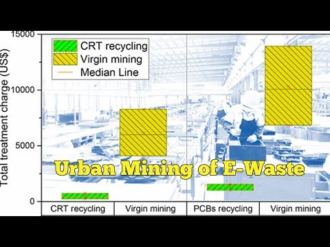 Getting Gold and Copper from E-Waste is profitable than Mining them.