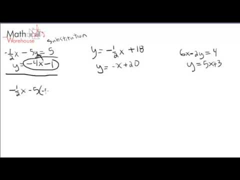 1.4 Solving Systems of Linear Equations--All Methods