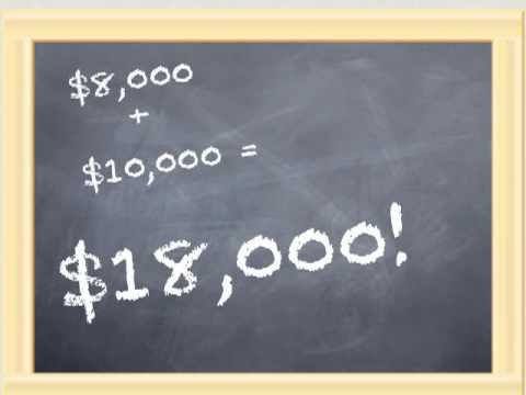 $18,000 Total Tax Credit to buy a Home!