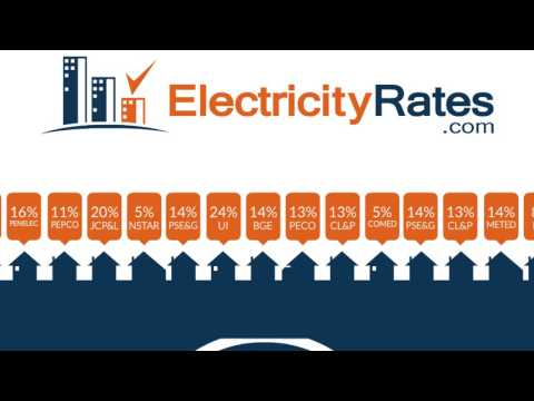 ElectricityRates.com: Switch Electricity Providers Today.
