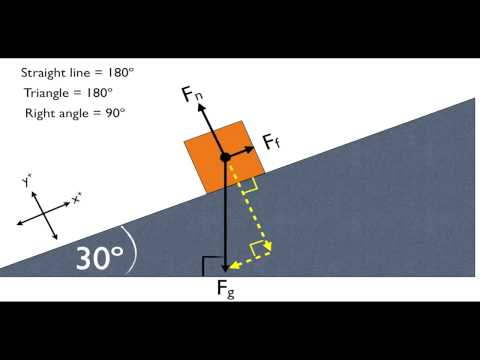 How to choose the angle for inclined plane problems