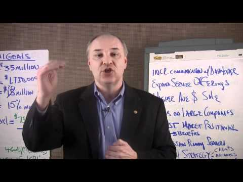 Westport CT Business Consulting -- 5 Keys To Time Management