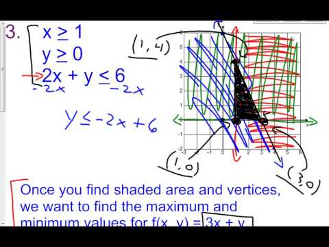 3 4 Day 1 B Graphing Inequalities and calulating Max and Min
