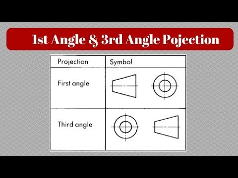 Difference between first angle and third angle projection   Piping Official