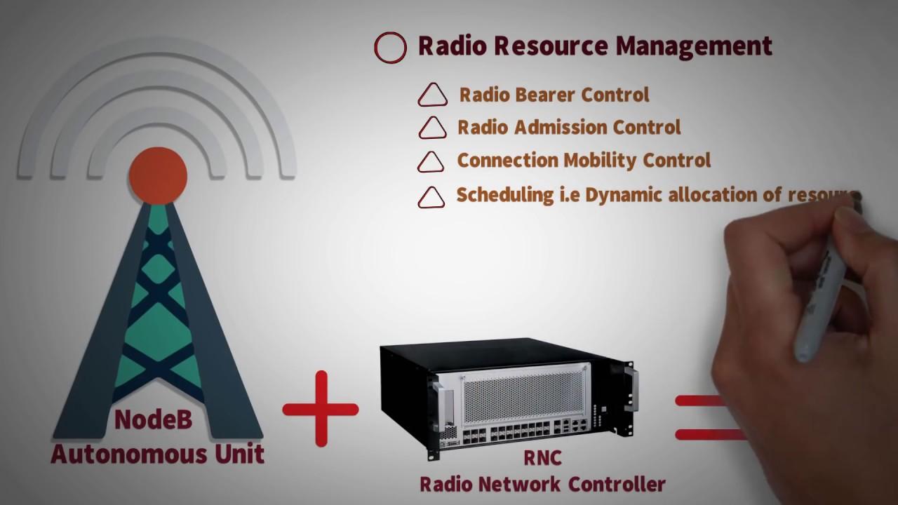 Download 3.2 - LTE 4G RAN ARCHITECTURE - eUMTS - INTRODUCTION MP3 Gratis