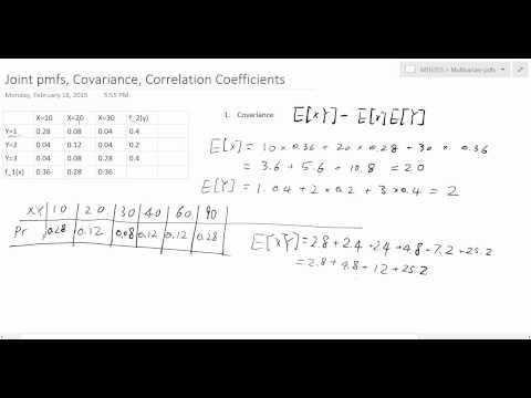 covariance discrete