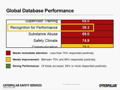 Safety Webinar Preview | Recognition Most Powerful Catalyst for Culture Change