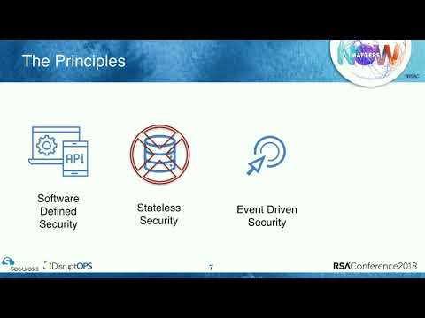 Pragmatic Security Automation for Cloud