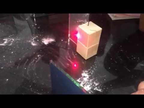 Periscope Demo