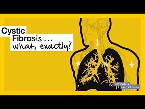 Lungs | How does cystic fibrosis affect the body?