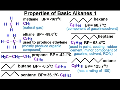 Organic Chemistry - Ch 1: Basic Concepts (5 of 97) Properties of Basic Alkanes (Part 1)