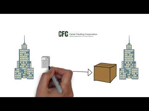 Invoice Factoring - Carter Funding Corporation - (901) 685-1571
