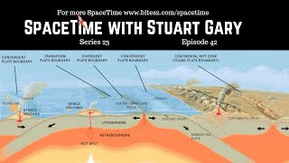 Old. Very Old | SpaceTime with Stuart Gary S23E42 | Astronomy Space Science Podcast