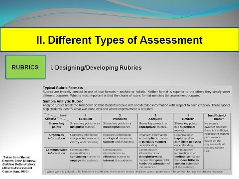Designing Rubrics for High School English Language Arts Assessment