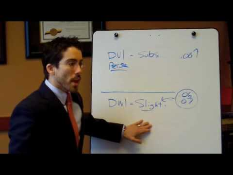 David Zwanetz, Esq., Expands on the DUI Debate (PART I)