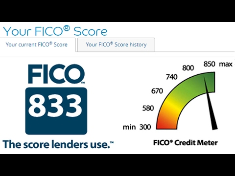 FICO 740+ is Not Just For Show | BeatTheBush