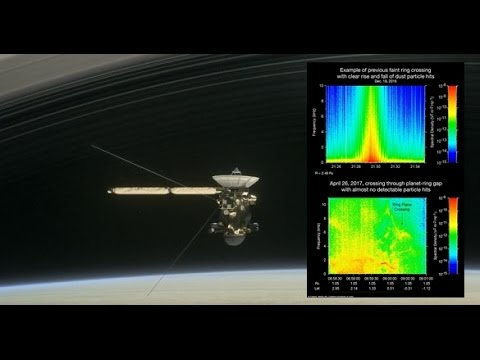 Cassini Records Eerie Sounds of Void Between Saturn and Rings