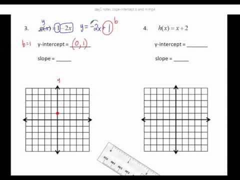 5 Slope-Intercept Form Using b and m (Spanish Version)