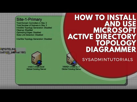 How to: Microsoft Active Directory Topology Diagrammer