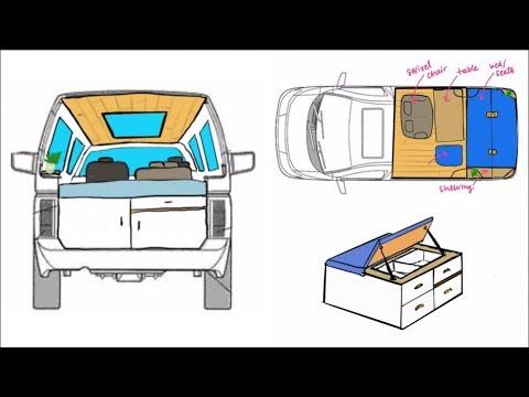 What our van will [hopefully] look like! // CAMPER VAN CONVERSION EP. 4