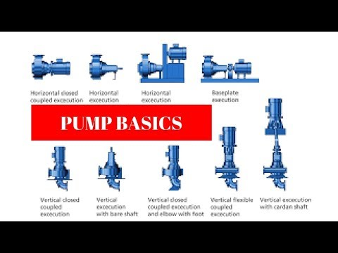 Pumps Basic Types & Operation   Piping Official