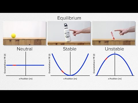 AP Physics C: Work, Energy, and Power Review (Mechanics)