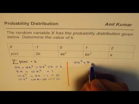Determine the Value of K for a Random Variable Distribution IB SL Test