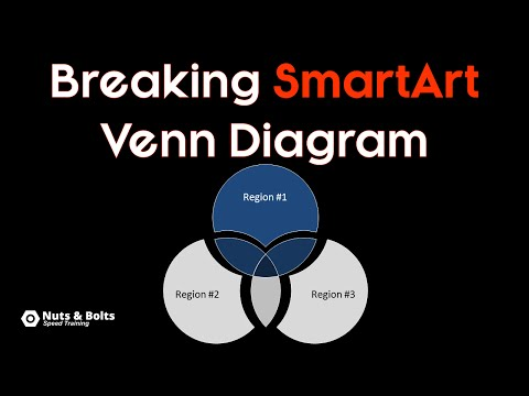 How to create a Venn diagram in PowerPoint using SmartArt