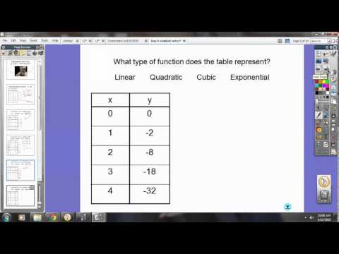 4.13.15 - Identifying Functions from a table (linear, quadratic, cubic, exponential)