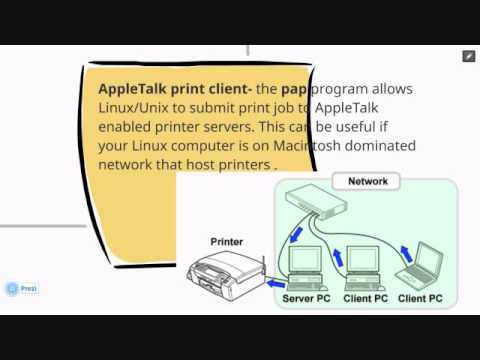 Linux/Unix File Sharing and Printing