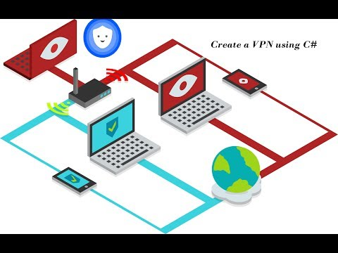 Creating a VPN application using C#
