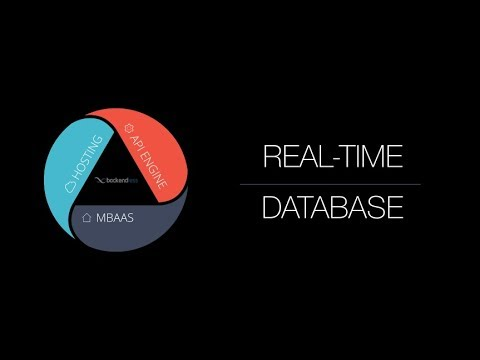 Introducing Backendless Real-Time Database
