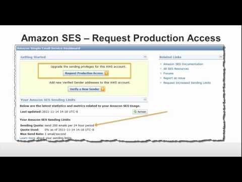 Webinar 2012: Using SMTP with Amazon Simple Email Service (SES)