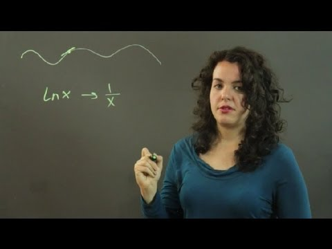 How to Find the Slope of a Tangent Line of a Natural Log : Trigonometry, Statistics & More