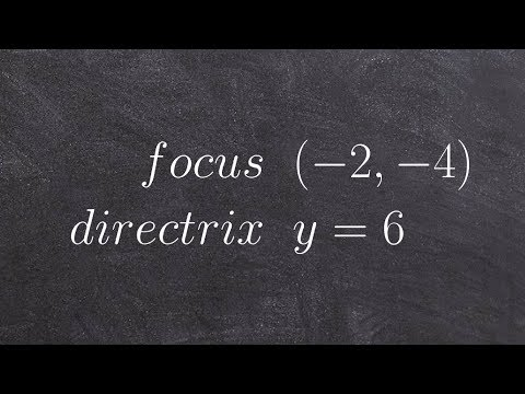 Graph and write the equation of the parabola given the focus and directrix