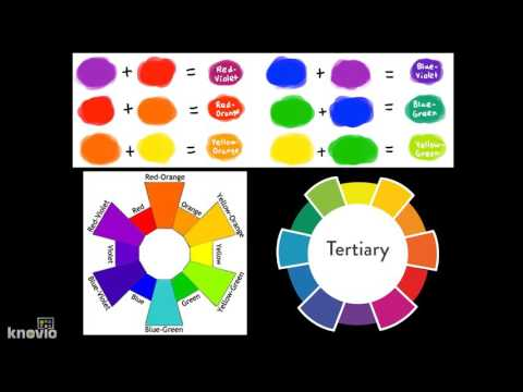 Introduction to tertiary colors, tints and shades