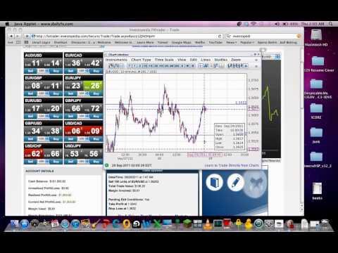 Basic Forex Trading For Beginner