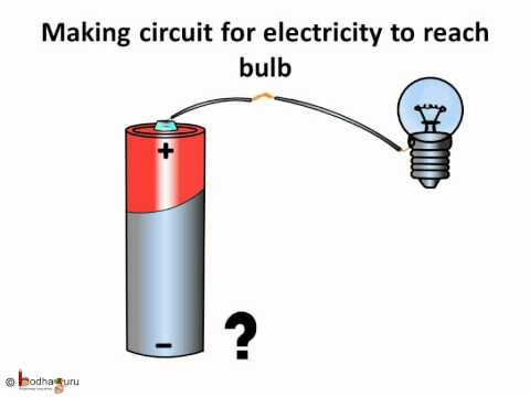 Science - Electricity - How to light a bulb using a cell - English