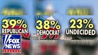 New poll has Democrats on edge for 2018 midterm elections