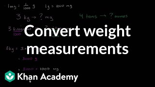 How To Convert Kilograms To Milligrams And Tons To Ounces Khan Academy