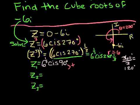 Finding nth Roots of Complex Numbers