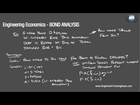Bond Value - Fundamentals of Engineering Economics