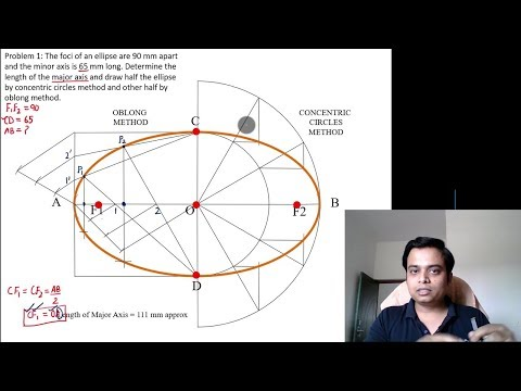 Half Ellipse by Oblong & Remaining Half by Concentric Circles Method_Reloaded