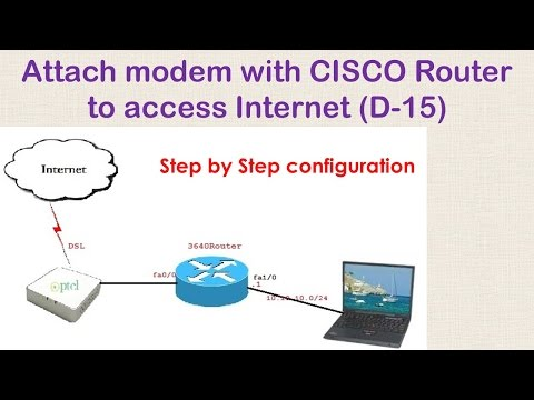 Attach modem with CISCO Router to access internet (D-15)